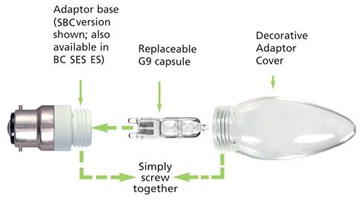 Halogen G9 Adaptor Diagram